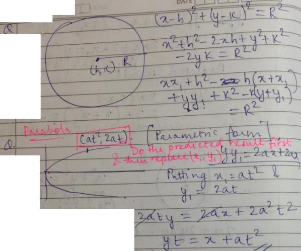 1a tangent formula for Circle and parabola