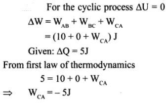 1b ideal gas taken through cycle 5J