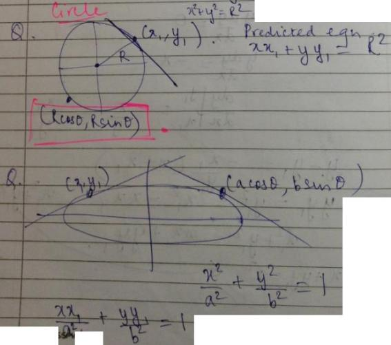 1b tangent formula for Circle and ellipse
