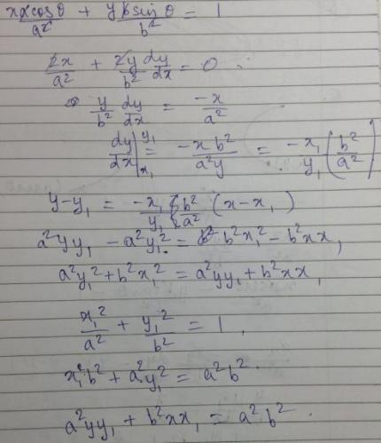 1c tangent formula for Circle and ellipse