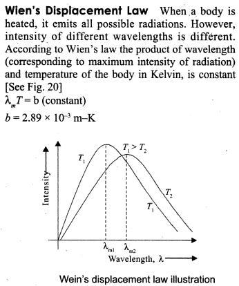 1c Wien's Displacement Law