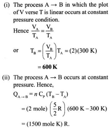 1d mono atmoic ideal gas of 2 moles cyclic