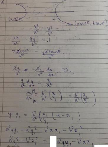 1d tangent of hyperbola