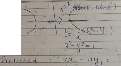 1g tangent to rectangular hyperbola