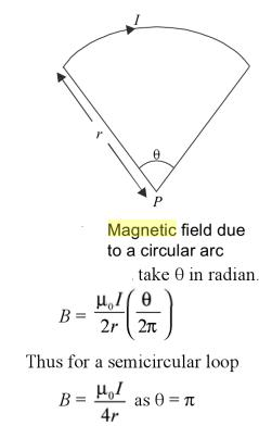 2 Magnetic field at center of loop arc SKMClasses