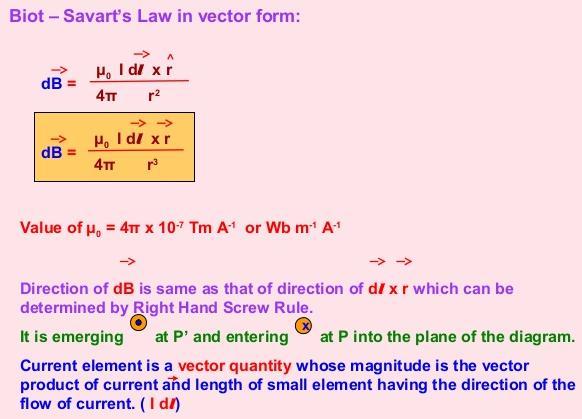 24 Biot Savart Law in vector form SKMClasses