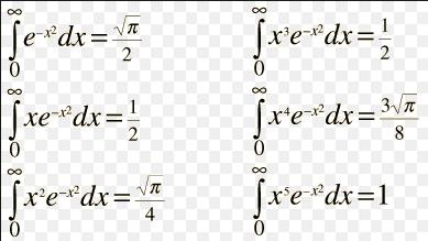 24c List of special definite integrals