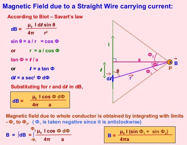 25 Magnetic Field due to straight wire carrying current