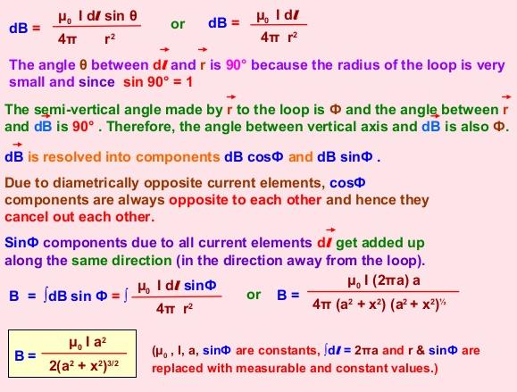 28 Magnetic Field due to circular loop SKMClasses