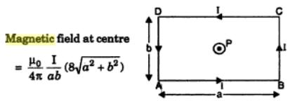 31 Magnetic field at center of Rectangle SKMClasses