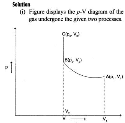 3b mono atomic gas adiabatic compression
