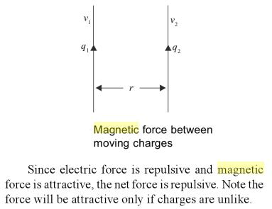 5 Force due to moving charges magnetic effect SKMClasses