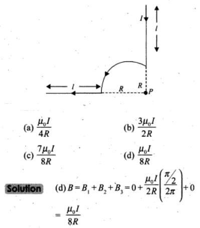 57 A wire bent as shown carries a current I SKMClasses IIT JEE