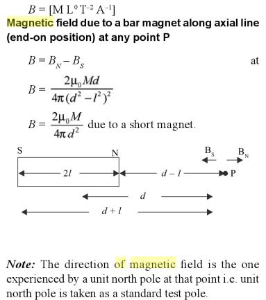 6 Magnetic field due to a bar magnet along axial line