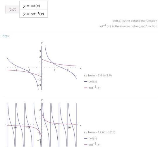 8 cot x cot inverse x graph -1