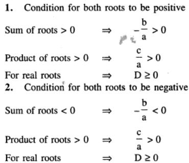 87 Q Conditions for location of roots