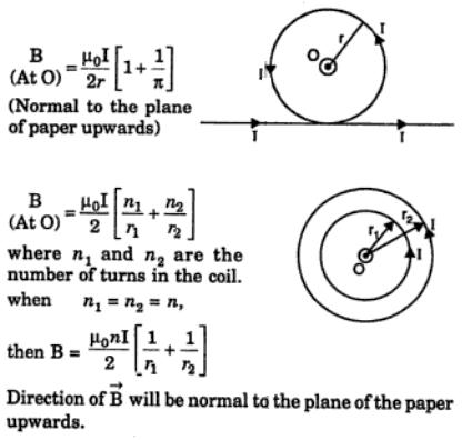 9 Magnetic field due to various loop situations