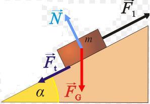 1 Mechanics 1 inclined plane