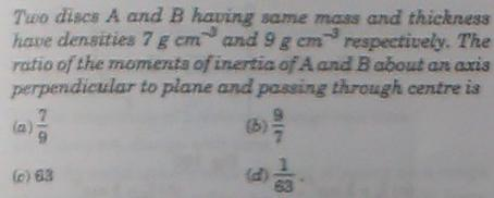12a Two discs A and B have same mass