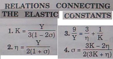 1d Relation between elastic constants