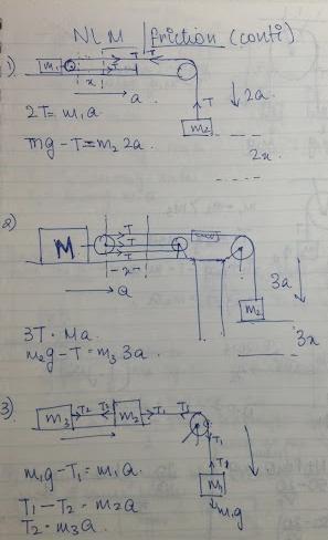 1f NLM various equations