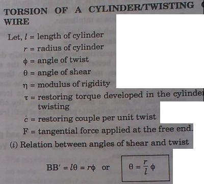 1f Torsion of a cylinder twisting