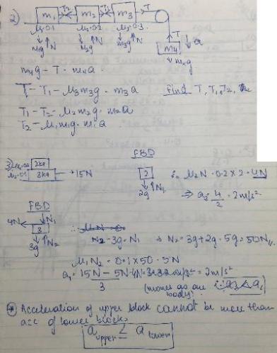 1h NLM various equations