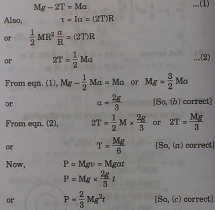 34b Cylinder of mass M