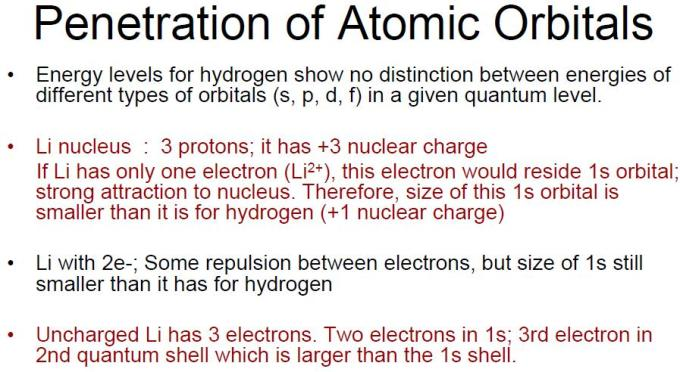 37 Penetration of Atomic orbitals
