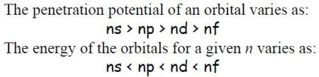 41 Penetration of orbitals