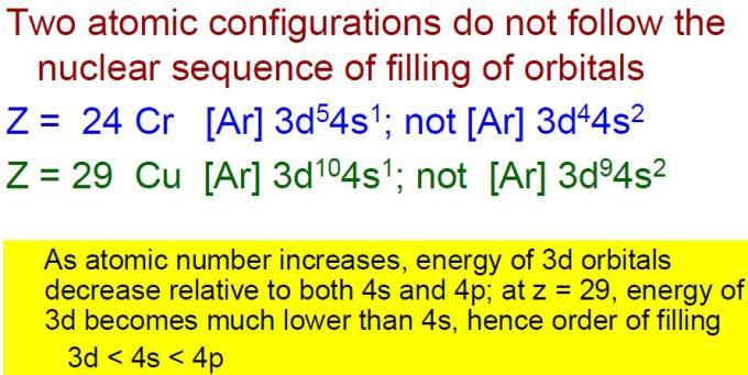 47 Cu Cr exception