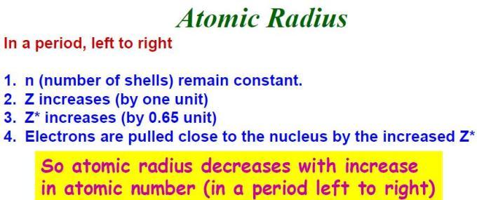 52 Atomic Radius