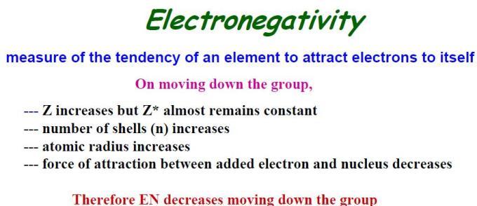70 Electronegativity