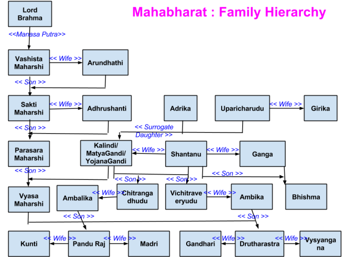 printable family tree chart