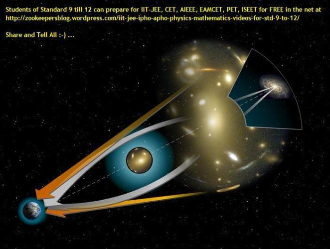 4s gravitational lens