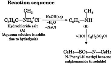 1 Aqueous solution of compound 2