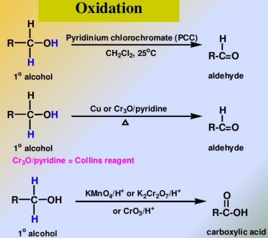 104 Oxidation of alcohols