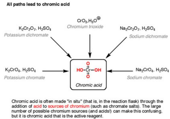 19 Chromic acid
