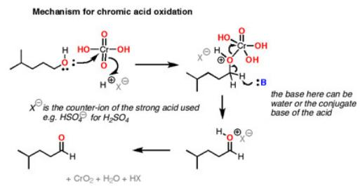 21 Mechanism for Chromic acid oxidation