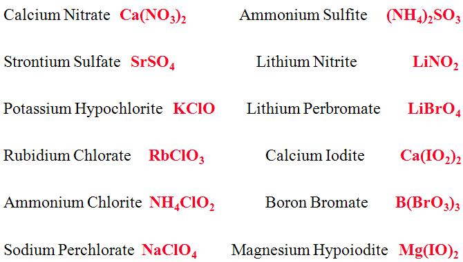 30b Names of a few Inorganic compounds