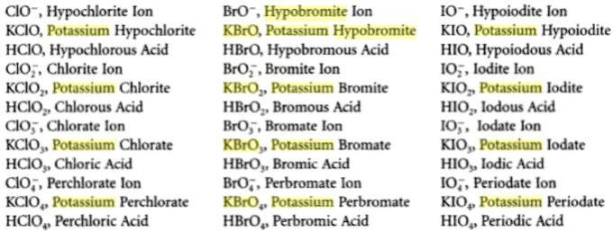 30i Hypo per acids and groups