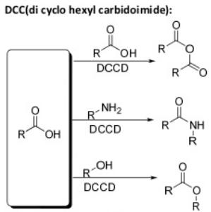 43 DCC di cyclo hexyl carbidoimide