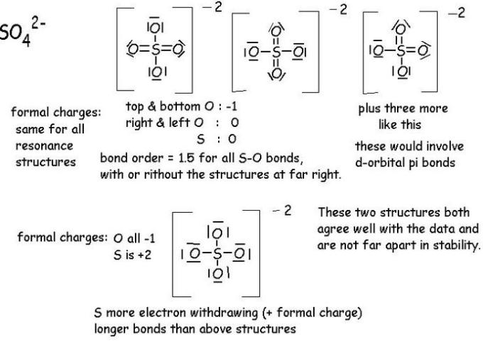 59g SO42- Formal charges