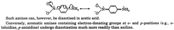6 mechanism of Diazotisation of aniline 2