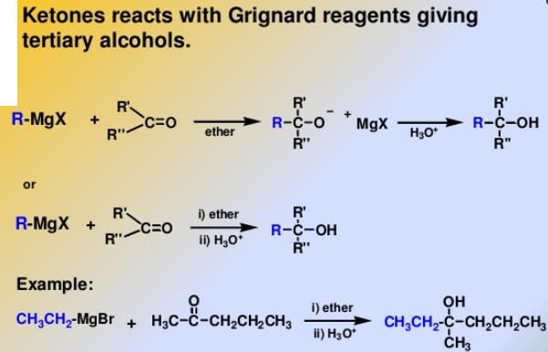 99 Ketones react with grignard reagents to give tertiary alcohol