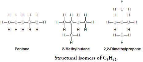 12 Structural isomers of C5H12