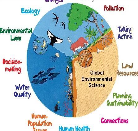 18 Environmental Science