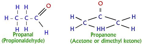 20 Examples of Structural Isomers