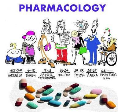 20 Pharmacology