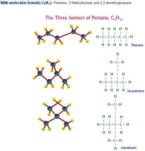 21 example of Chain Isomers